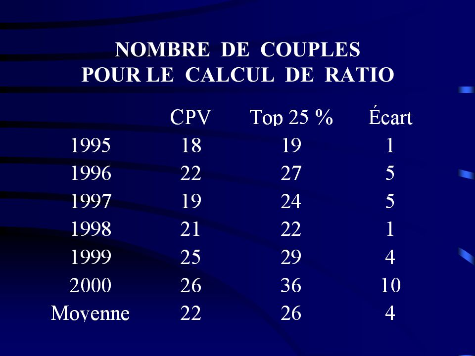 NOMBRE DE COUPLES POUR LE CALCUL DE RATIO