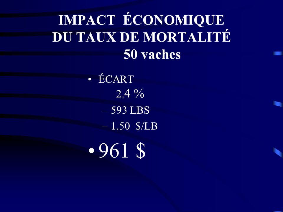 IMPACT ÉCONOMIQUE DU TAUX DE MORTALITÉ 50 vaches