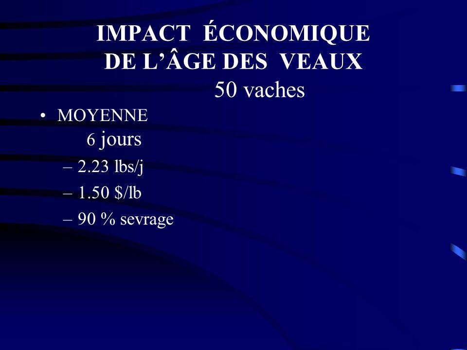 IMPACT ÉCONOMIQUE DE L'ÂGE DES VEAUX 50 vaches
