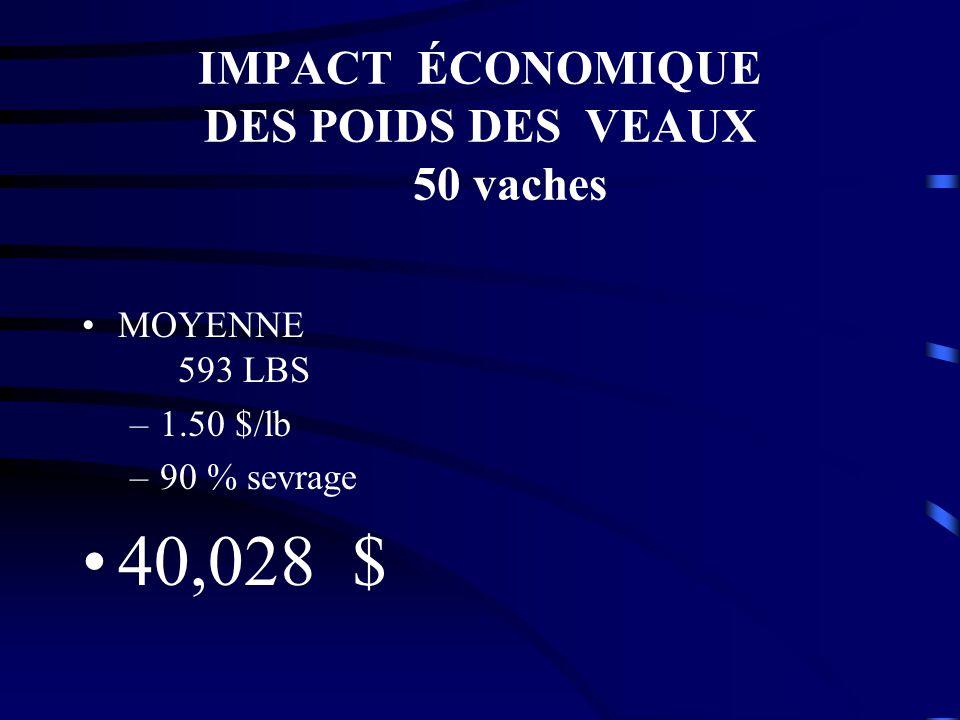 IMPACT ÉCONOMIQUE DES POIDS DES VEAUX 50 vaches