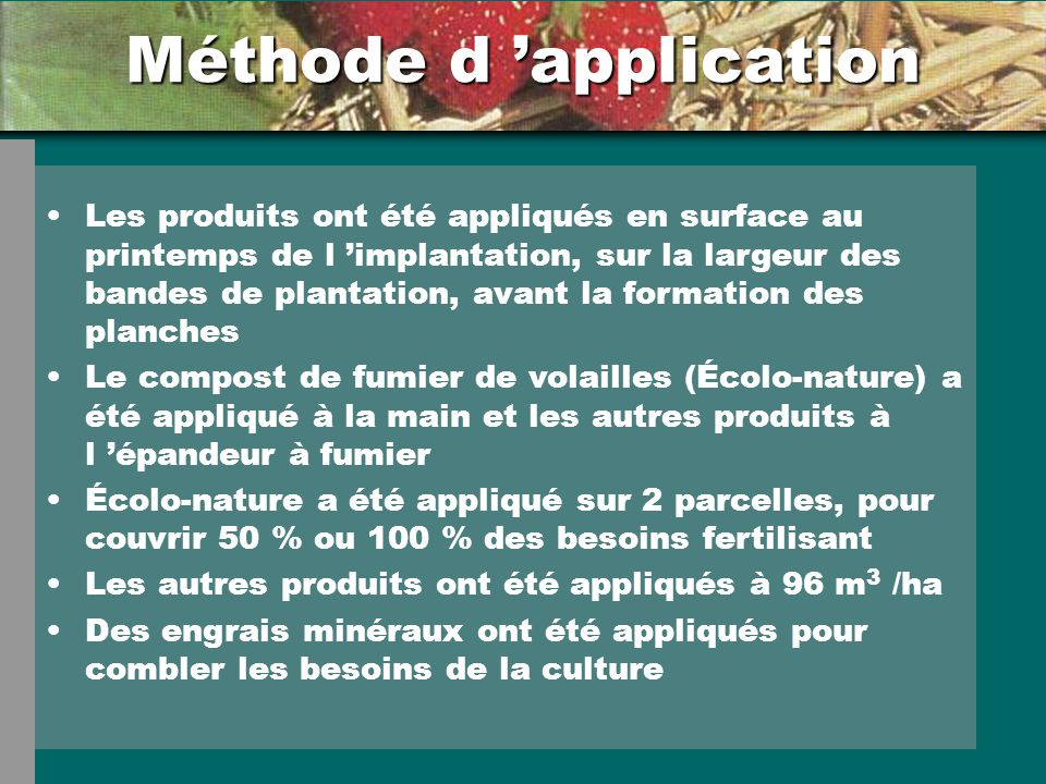 Méthode d 'application