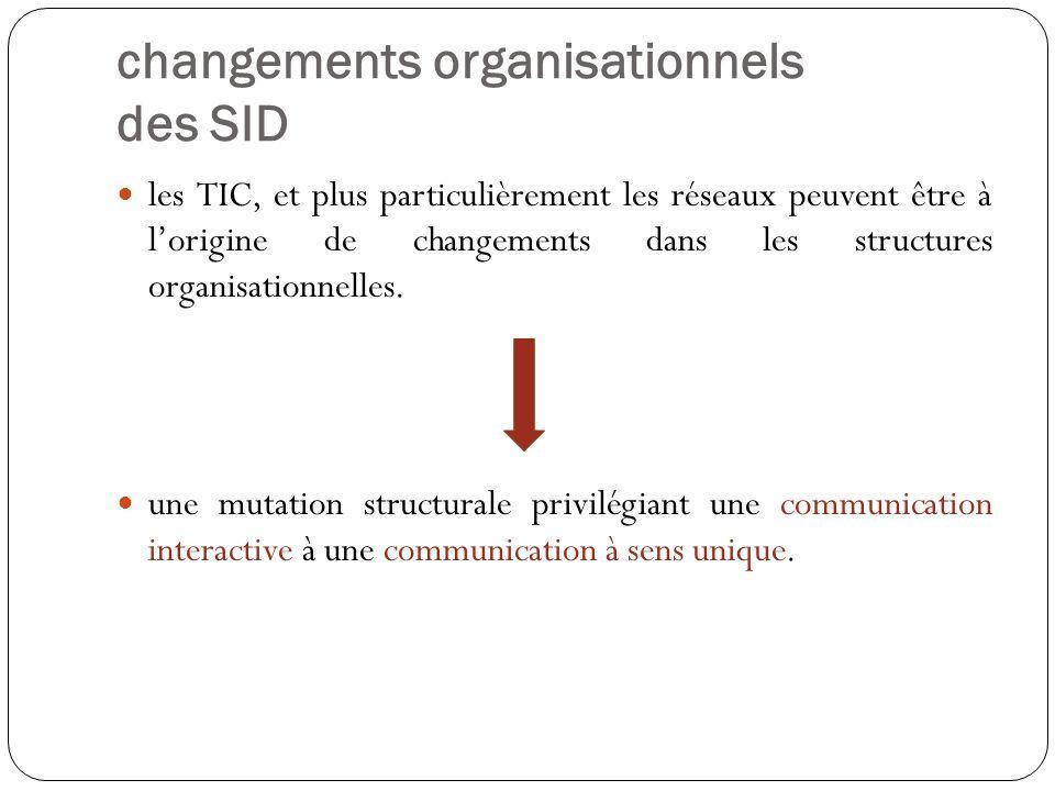 changements organisationnels des SID