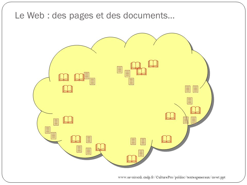 Le Web : des pages et des documents…
