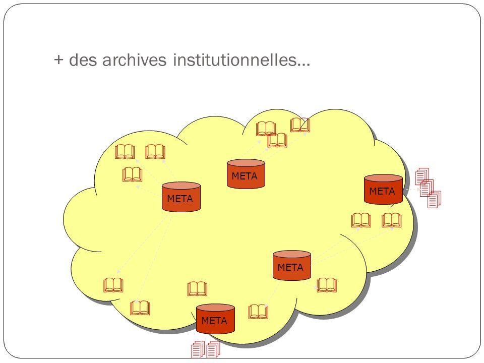 + des archives institutionnelles…