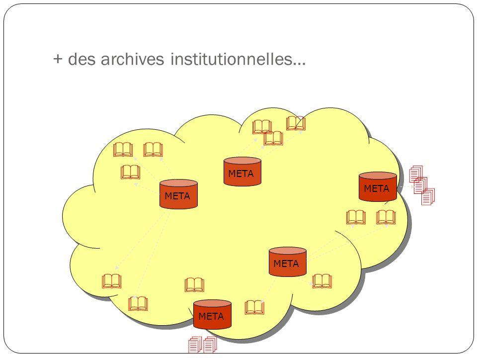 + des archives institutionnelles…