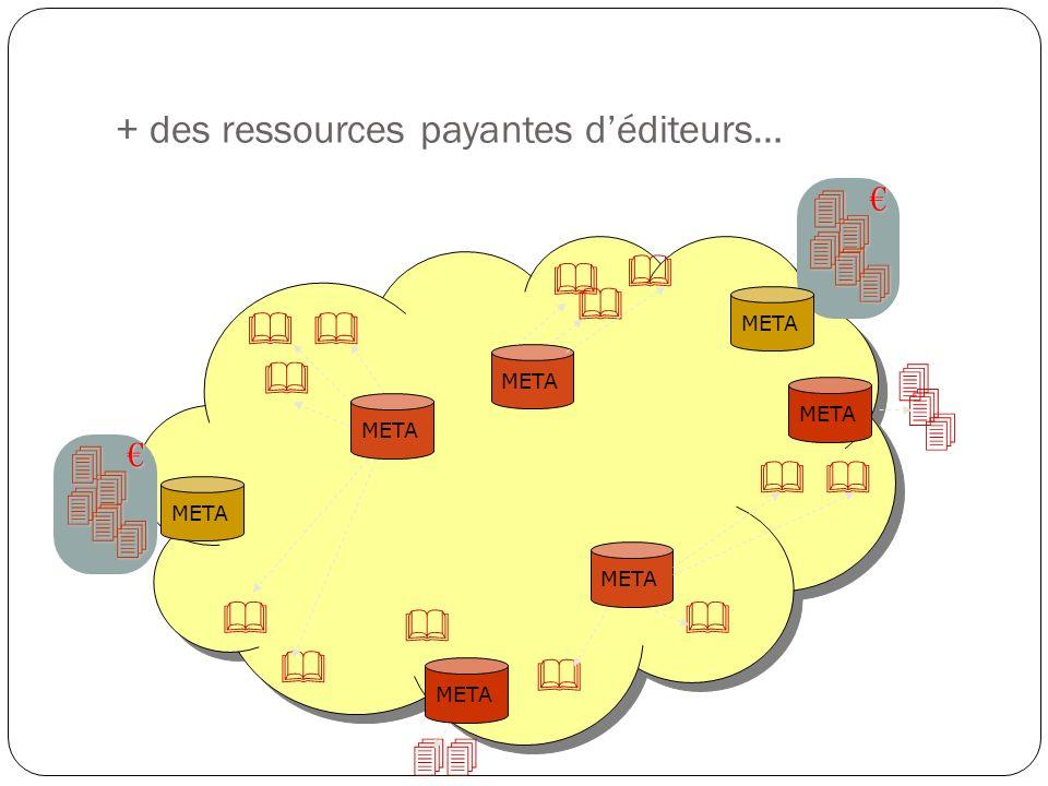 + des ressources payantes d'éditeurs…