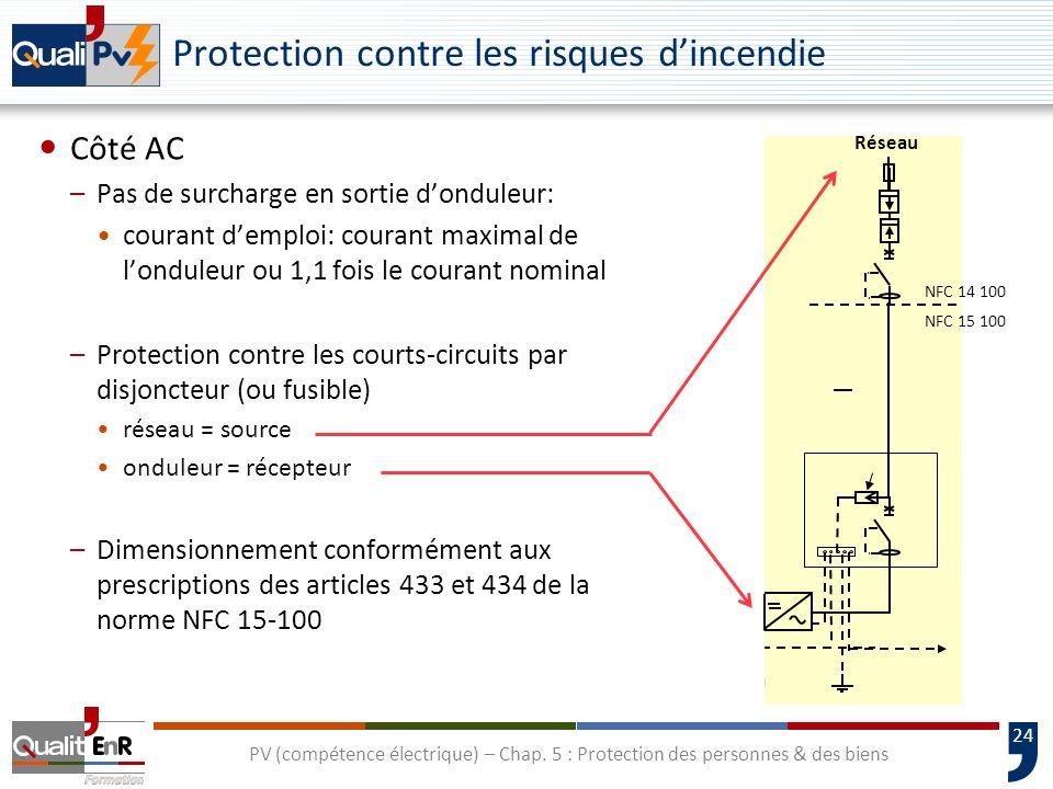Protection contre les risques d'incendie
