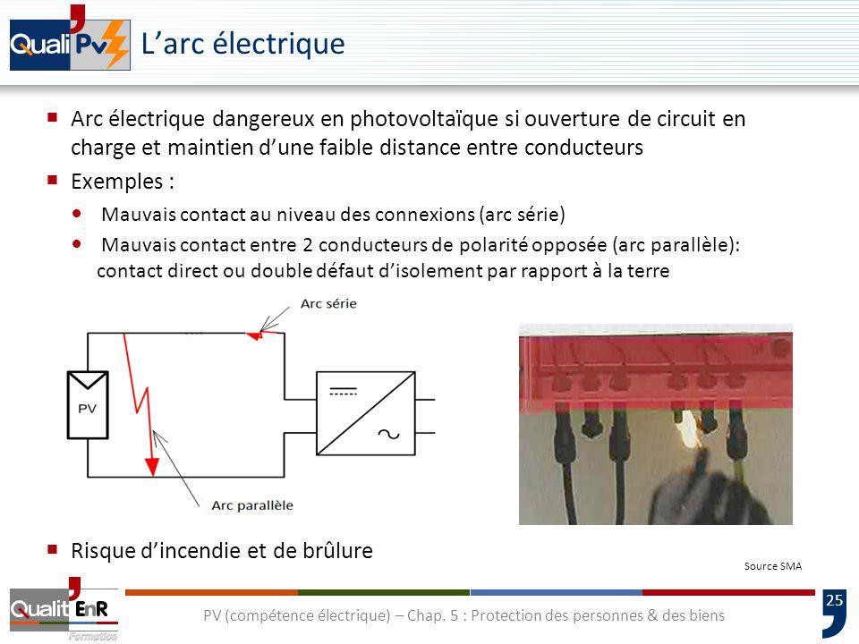 L'arc électriqueArc électrique dangereux en photovoltaïque si ouverture de circuit en charge et maintien d'une faible distance entre conducteurs.