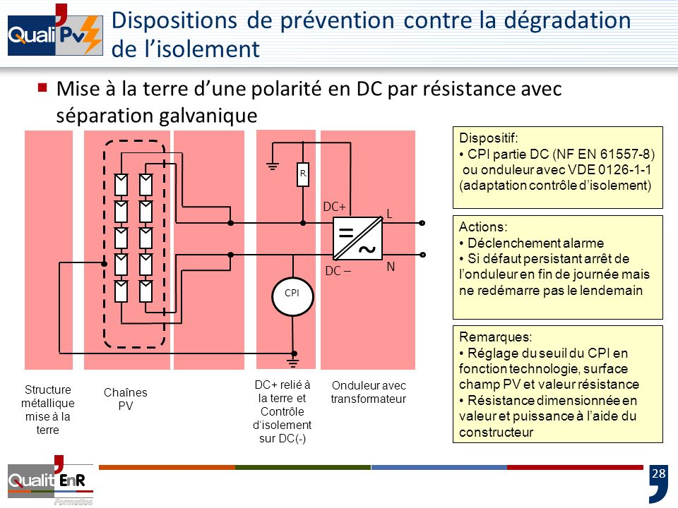 Dispositions de prévention contre la dégradation de l'isolement
