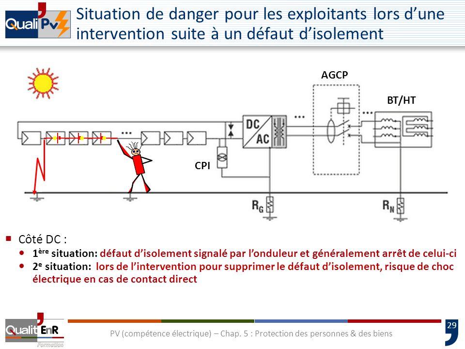 Situation de danger pour les exploitants lors d'une intervention suite à un défaut d'isolement