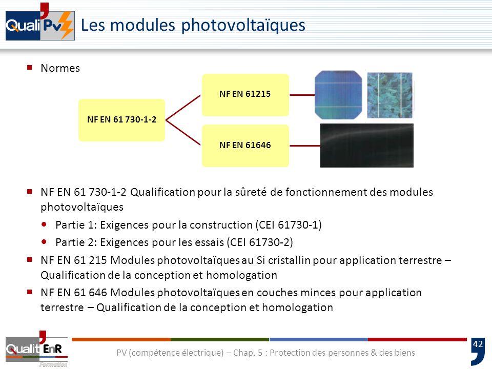 Les modules photovoltaïques