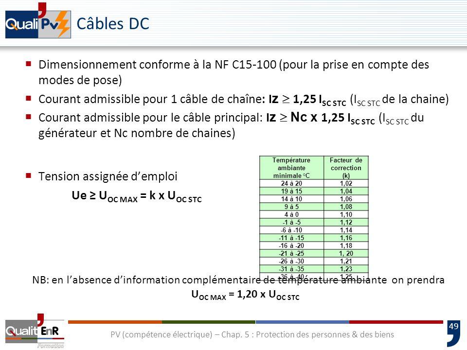 Température ambiante minimale °C Facteur de correction (k)