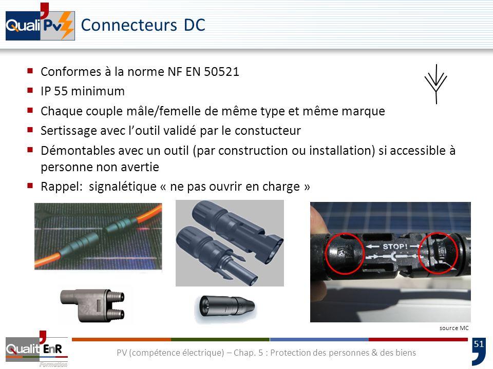 Connecteurs DC Conformes à la norme NF EN 50521 IP 55 minimum