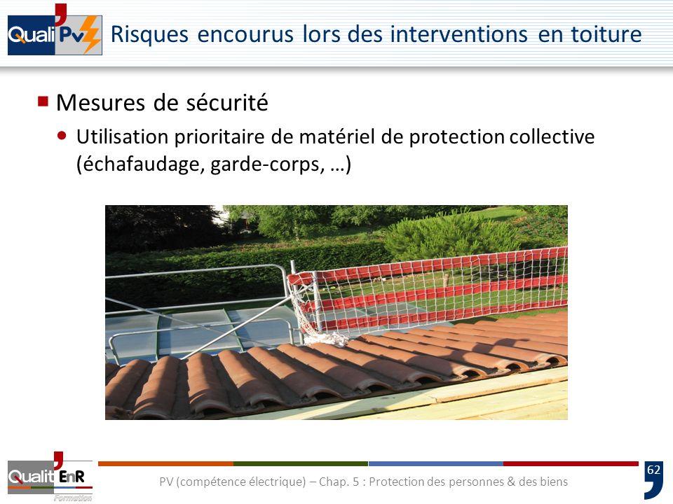 Risques encourus lors des interventions en toiture