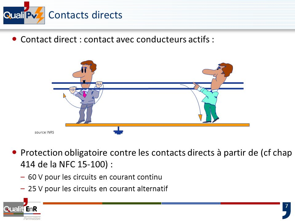 Contacts directs Contact direct : contact avec conducteurs actifs :
