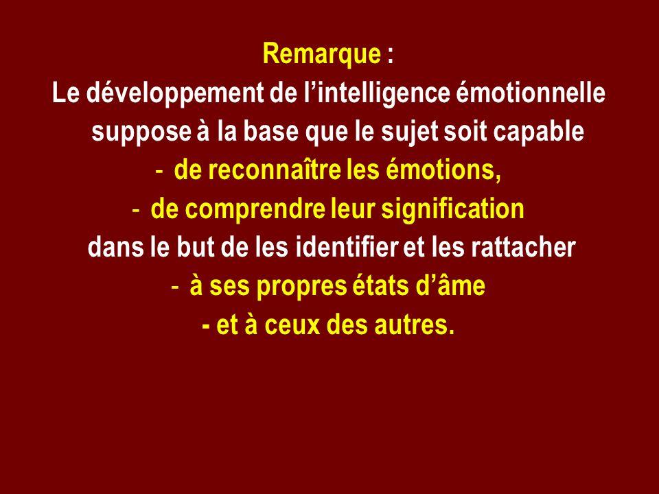 de reconnaître les émotions, de comprendre leur signification