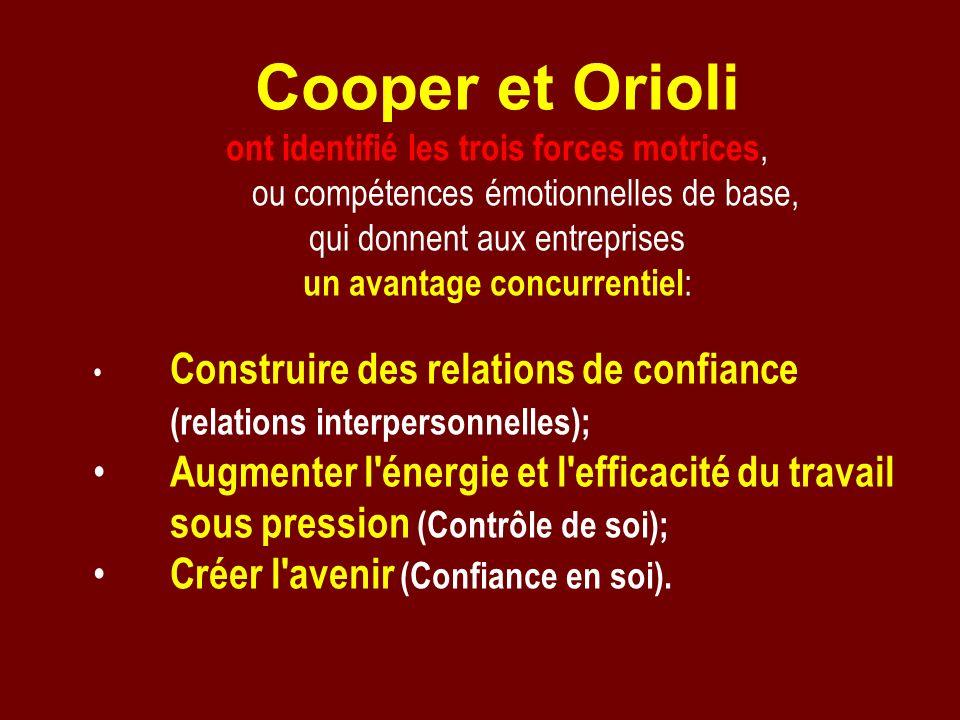 Cooper et Orioli ont identifié les trois forces motrices, ou compétences émotionnelles de base,