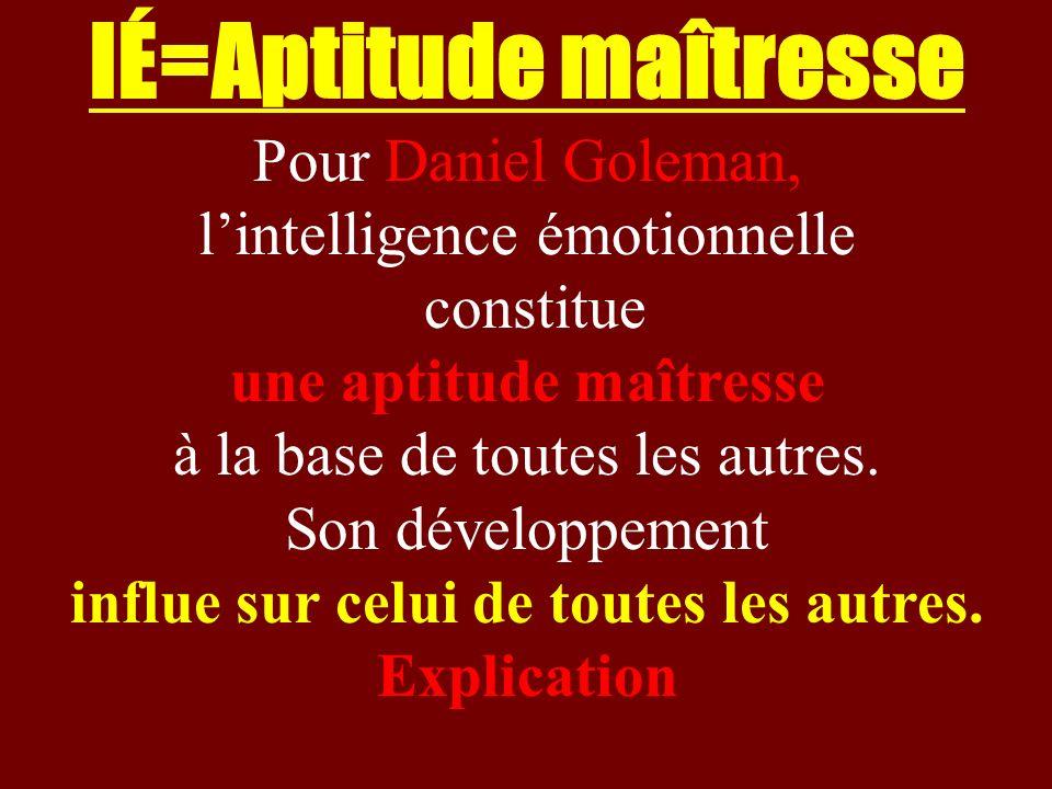IÉ=Aptitude maîtresse