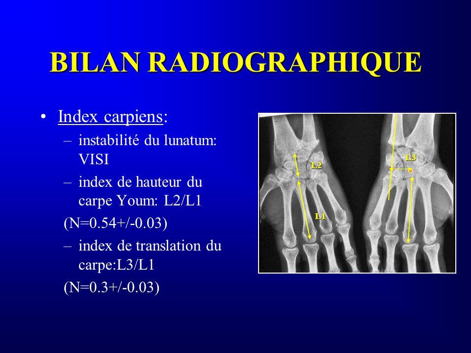 BILAN RADIOGRAPHIQUE Index carpiens: instabilité du lunatum: VISI