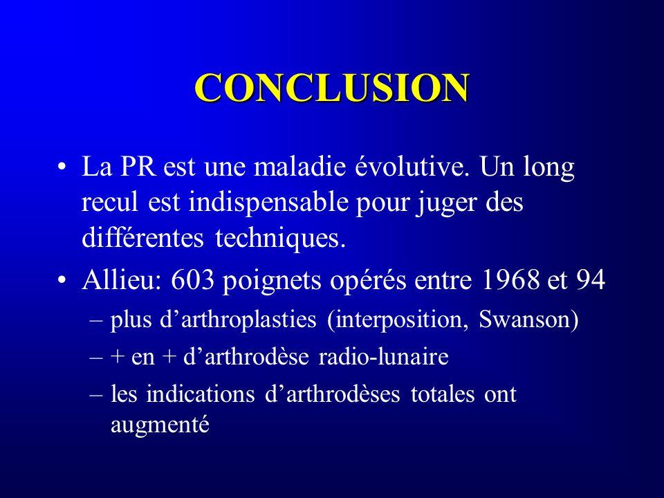 CONCLUSION La PR est une maladie évolutive. Un long recul est indispensable pour juger des différentes techniques.