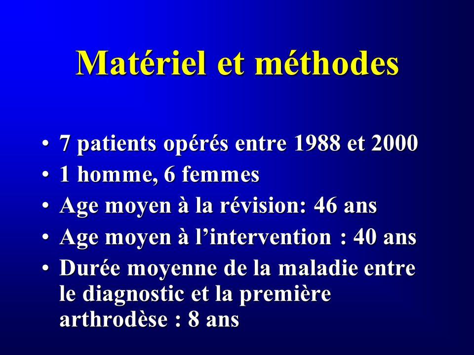Matériel et méthodes 7 patients opérés entre 1988 et 2000