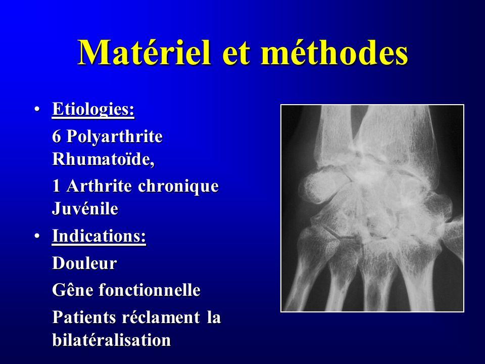 Matériel et méthodes Etiologies: 6 Polyarthrite Rhumatoïde,