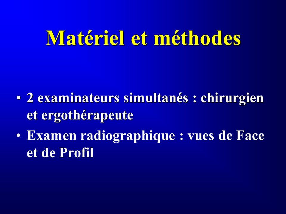 Matériel et méthodes 2 examinateurs simultanés : chirurgien et ergothérapeute.
