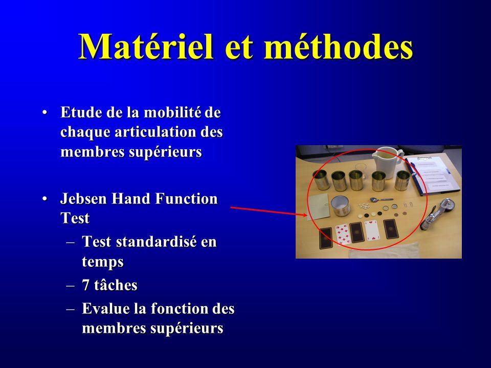 Matériel et méthodes Etude de la mobilité de chaque articulation des membres supérieurs. Jebsen Hand Function Test.