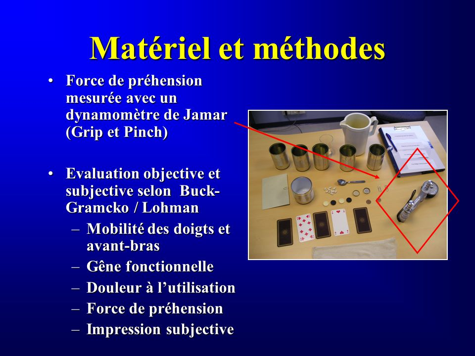 Matériel et méthodes Force de préhension mesurée avec un dynamomètre de Jamar (Grip et Pinch)