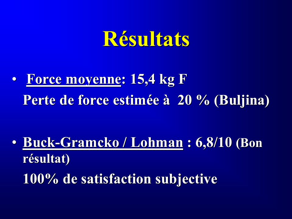 Résultats Force moyenne: 15,4 kg F