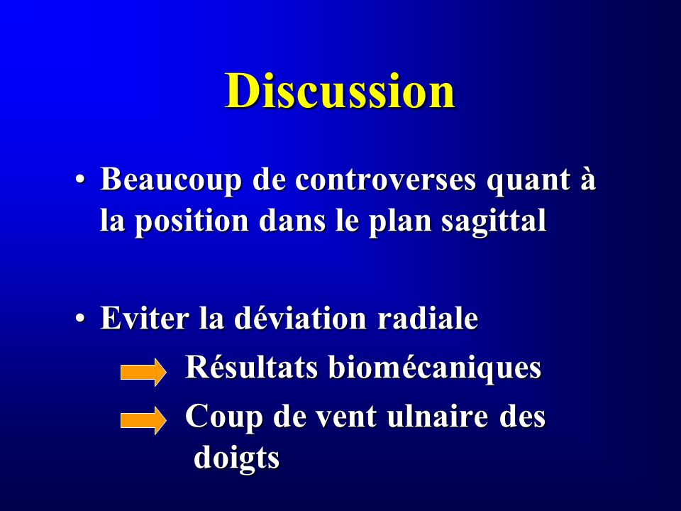 Discussion Beaucoup de controverses quant à la position dans le plan sagittal. Eviter la déviation radiale.