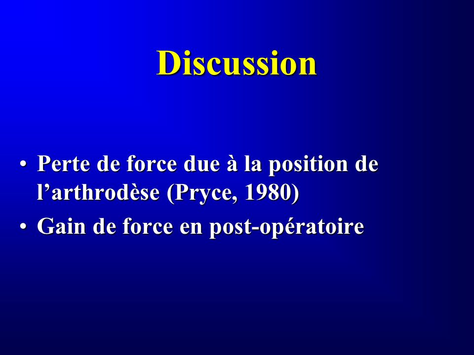 Discussion Perte de force due à la position de l'arthrodèse (Pryce, 1980) Gain de force en post-opératoire.
