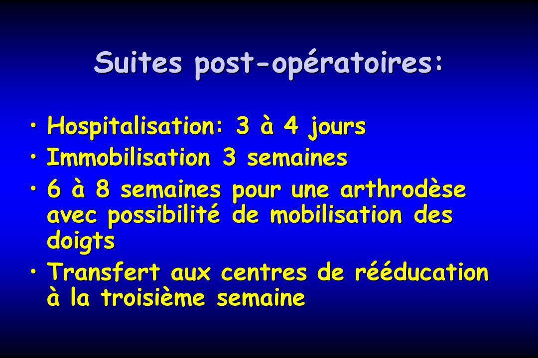 Suites post-opératoires: