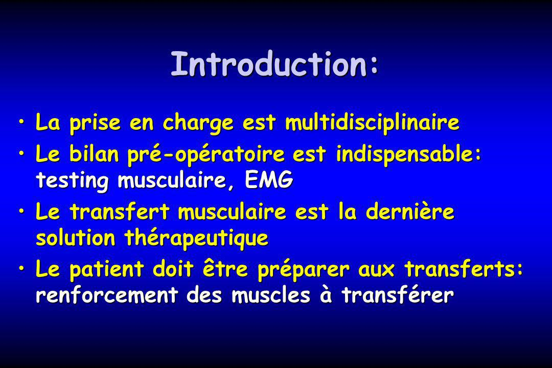 Introduction: La prise en charge est multidisciplinaire
