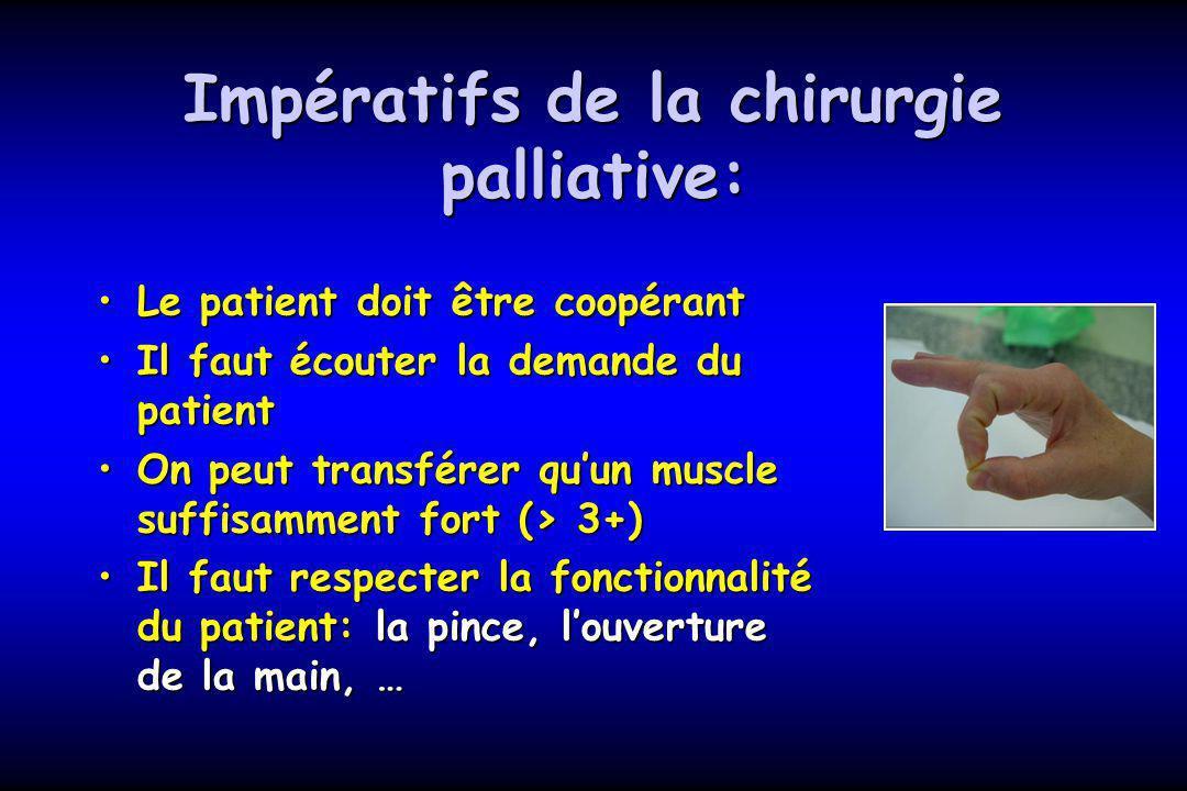 Impératifs de la chirurgie palliative: