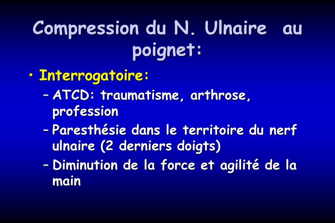 Compression du N. Ulnaire au poignet: