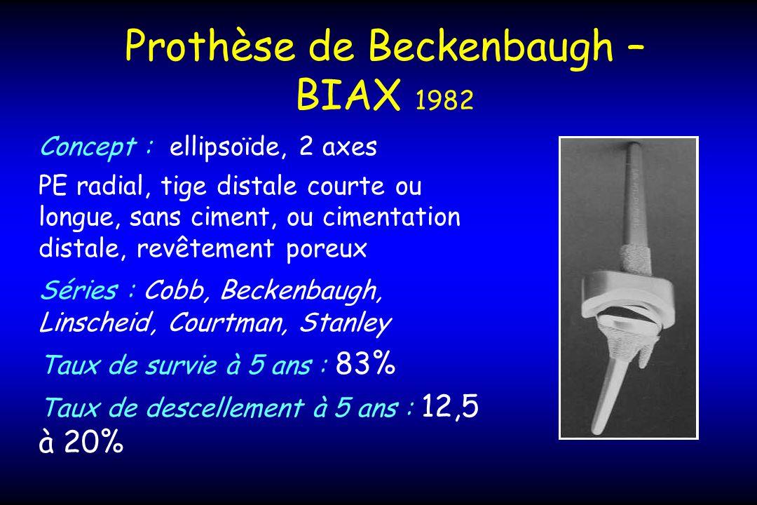 Prothèse de Beckenbaugh – BIAX 1982