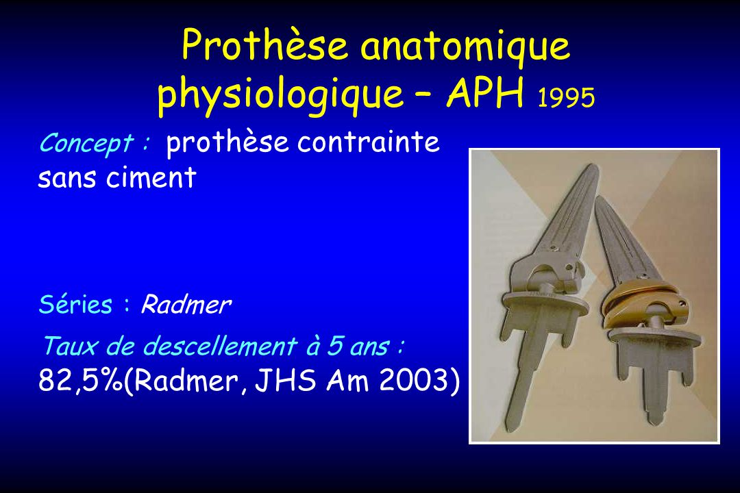 Prothèse anatomique physiologique – APH 1995