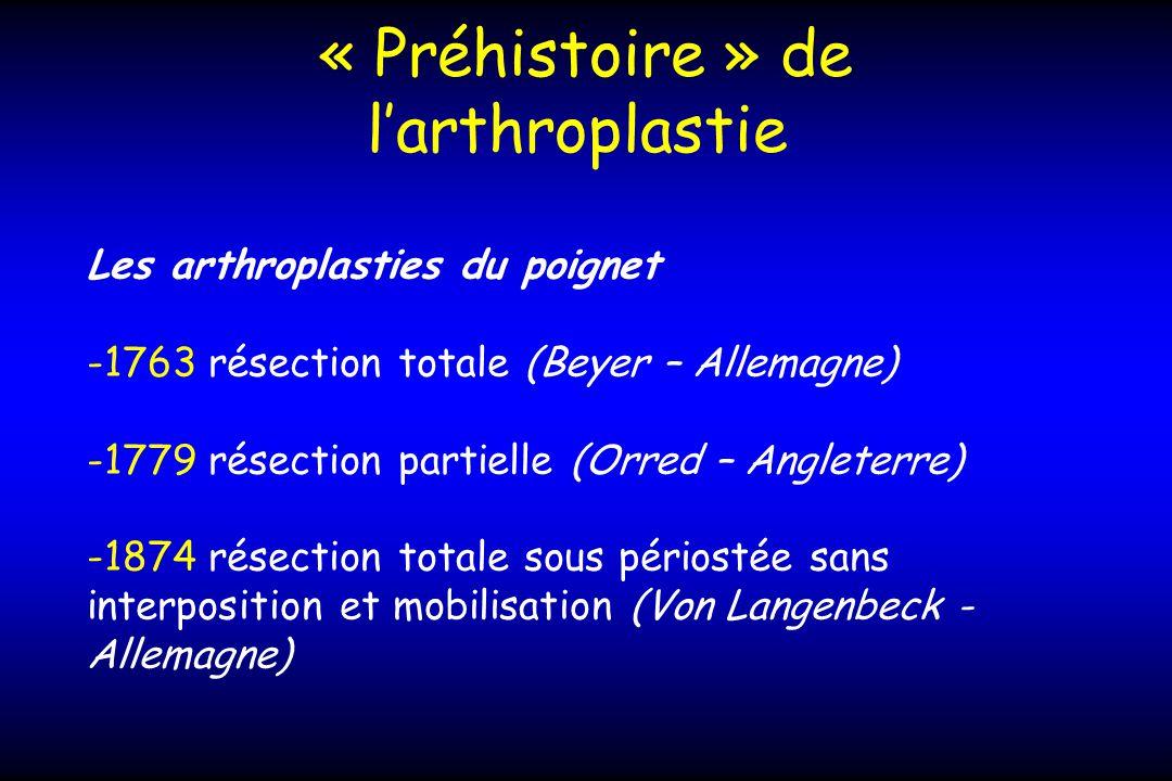 « Préhistoire » de l'arthroplastie