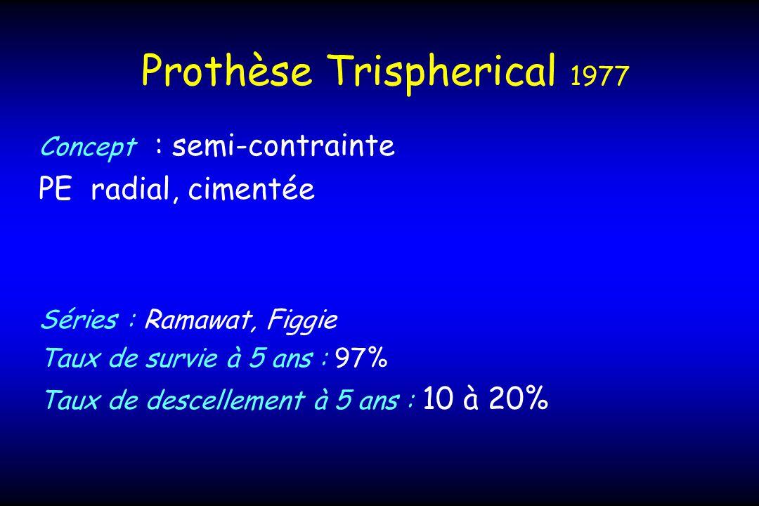 Prothèse Trispherical 1977