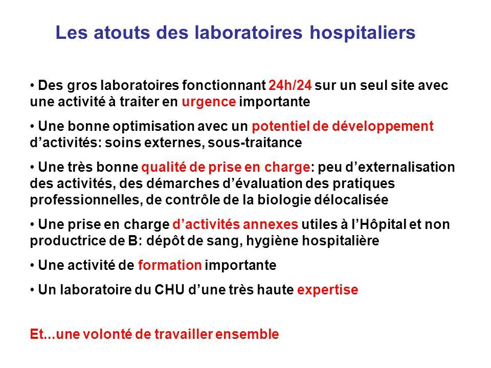 Les atouts des laboratoires hospitaliers