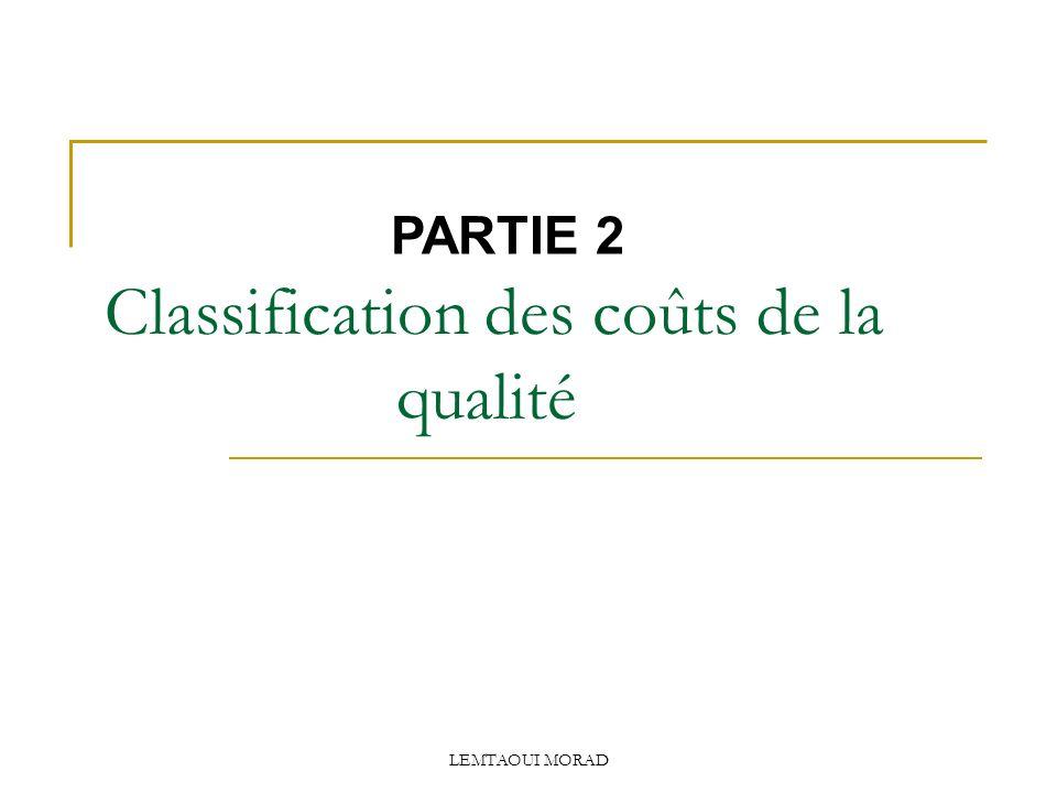 Classification des coûts de la qualité