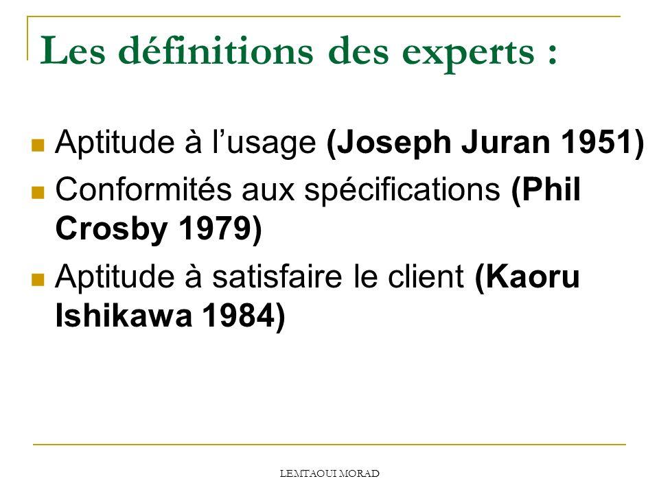 Les définitions des experts :