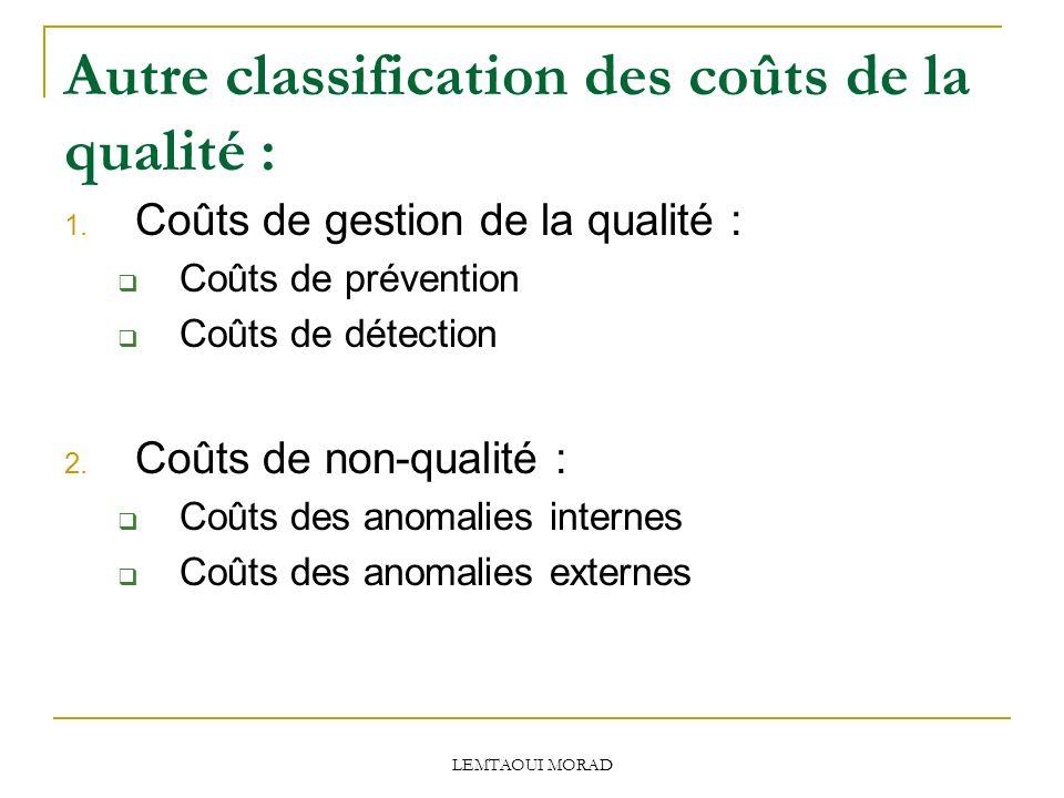 Autre classification des coûts de la qualité :
