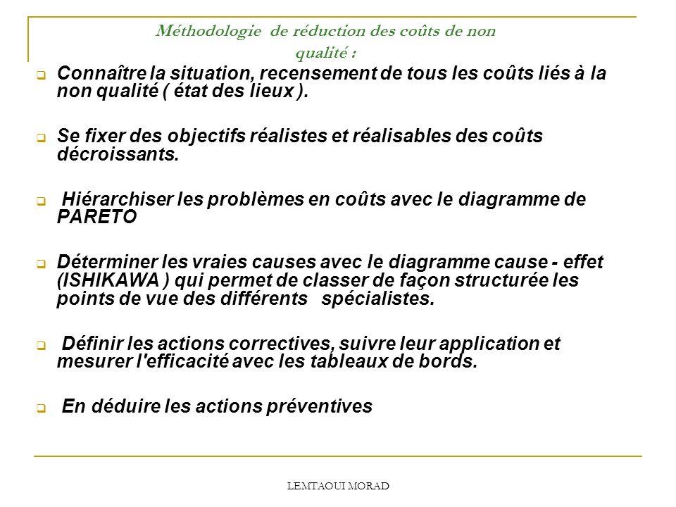 Méthodologie de réduction des coûts de non qualité :