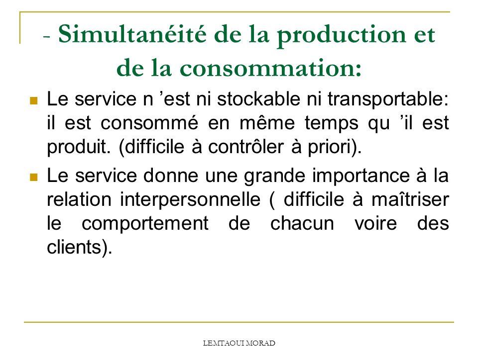 - Simultanéité de la production et de la consommation: