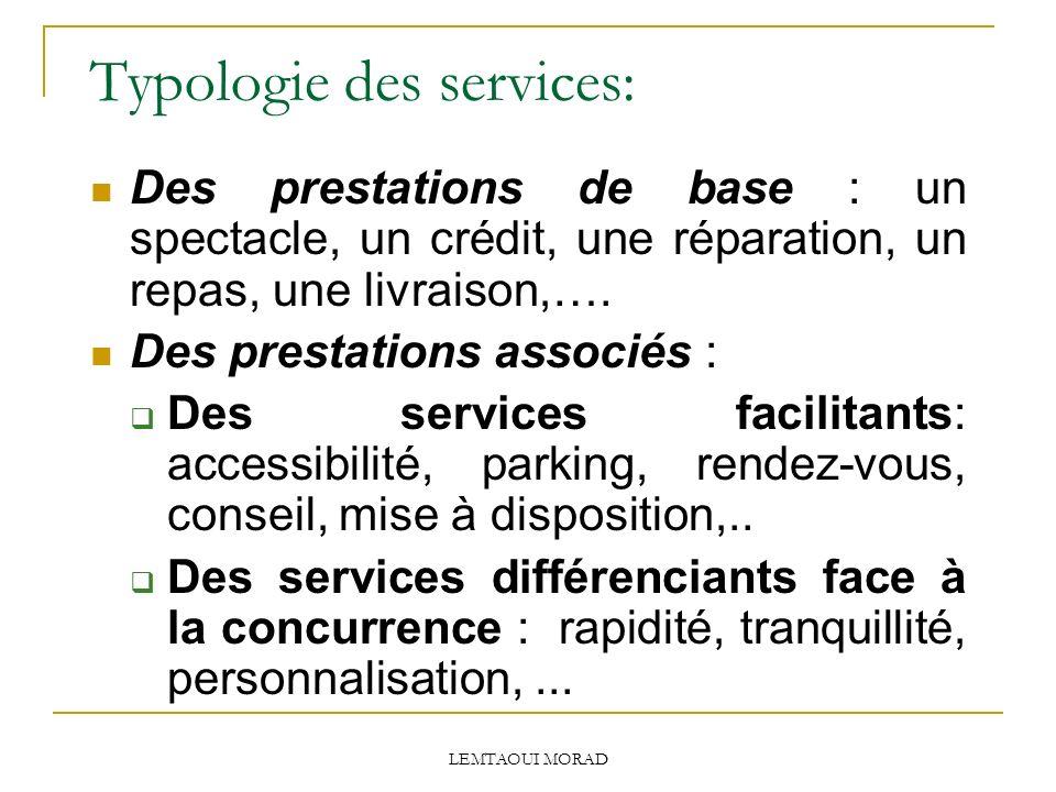 Typologie des services:
