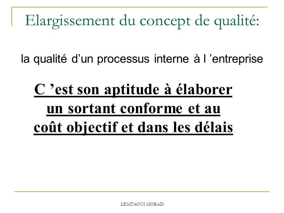 Elargissement du concept de qualité:
