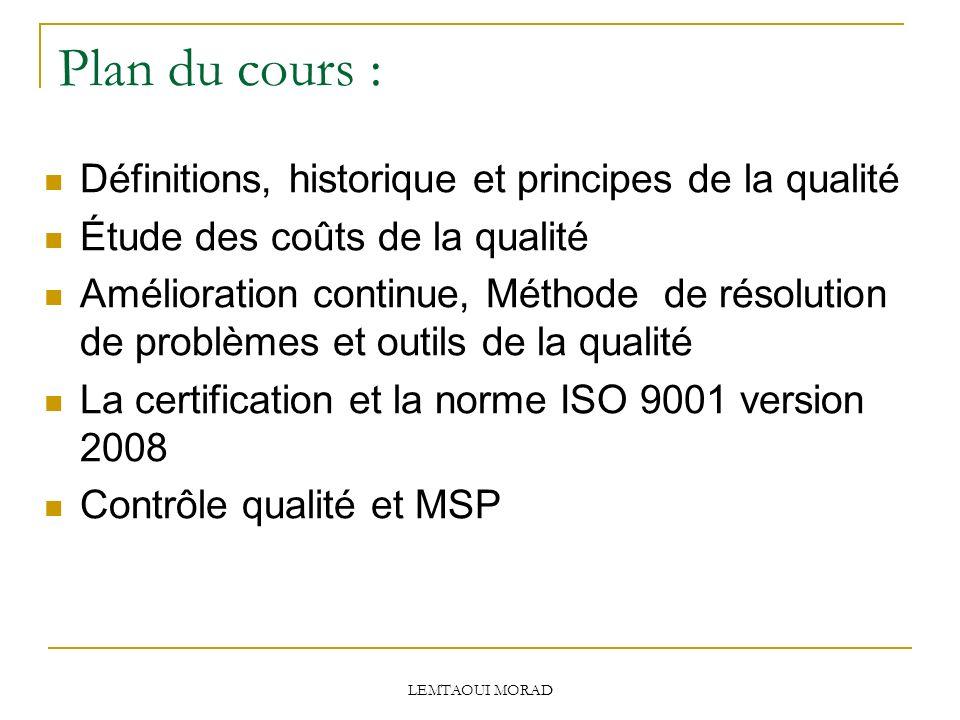 Plan du cours : Définitions, historique et principes de la qualité