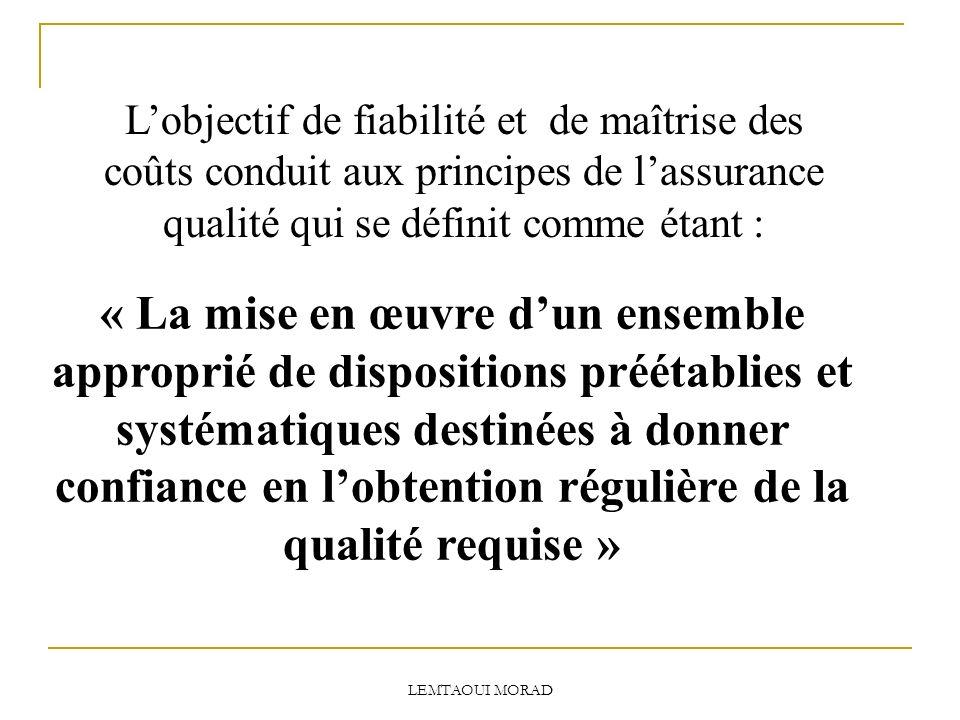 L'objectif de fiabilité et de maîtrise des coûts conduit aux principes de l'assurance qualité qui se définit comme étant :